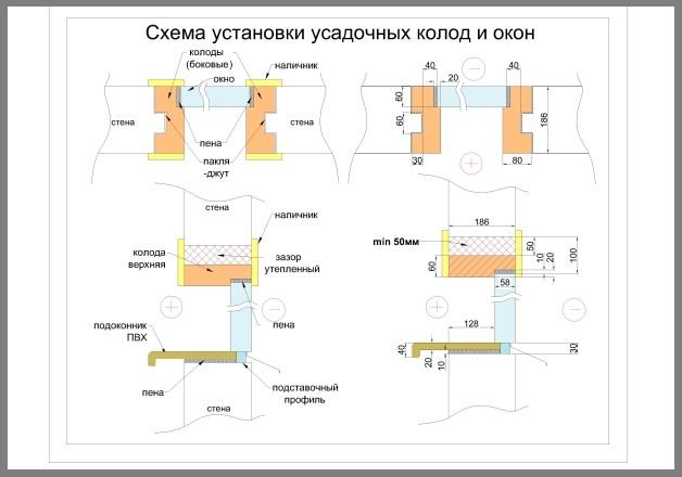Изготовление и монтаж окосячки (обсады) в Москве